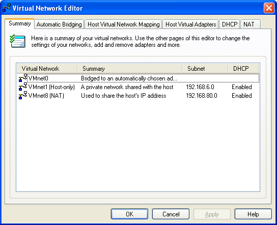 VMnet Summary