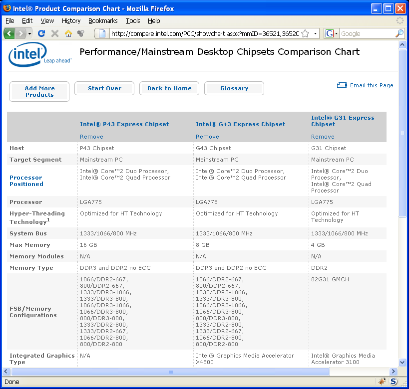 Compare Intel Chipset P43 G43 G31