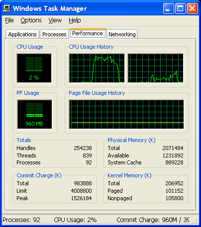 Windows Task Manager - 1 CPU - 2 Threads