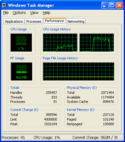 Windows Task Manager - 2 CPU - 1 Thread