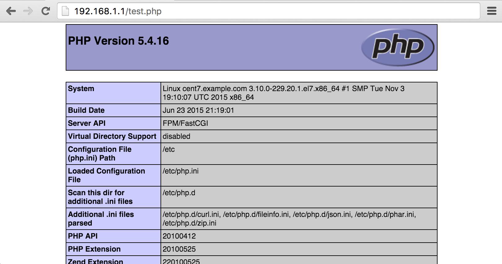 ติดตั้งและคอนฟิก nginx บน CentOS 7 – SpaLinux com – สปาลีนุกซ์